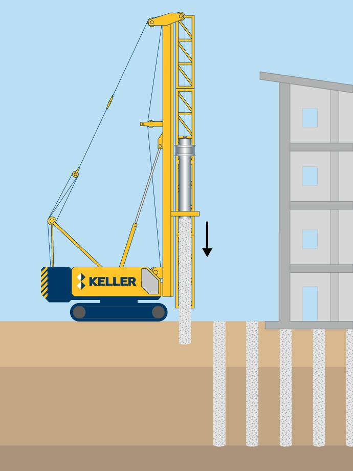 Driven piles technique illustration
